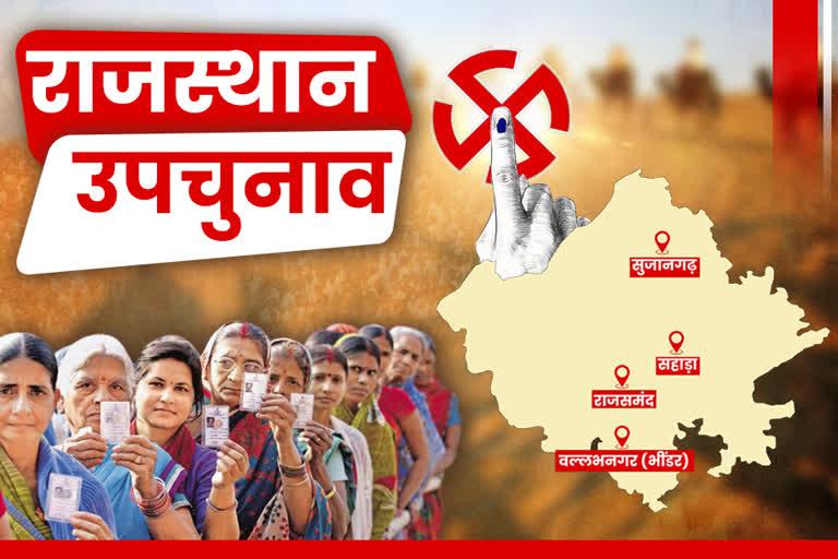 राजस्थान की चार विधानसभा सीटों पर उपचुनाव का ऐलान अगले सप्ताह